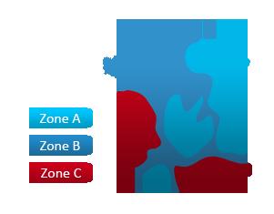 Carte de France - Zone Température