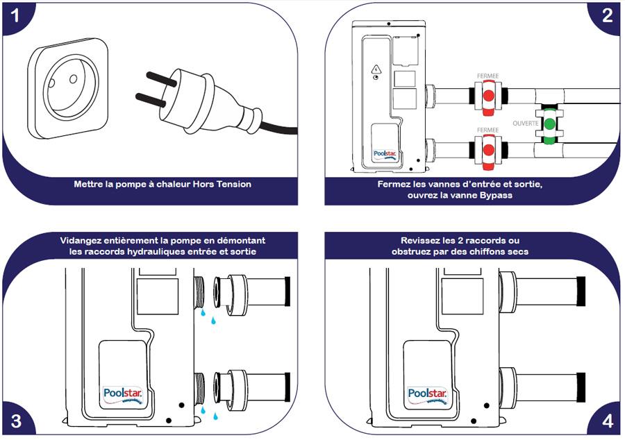 Branchement électrique de la pompe à chaleur rencontres pour les mamans célibataires