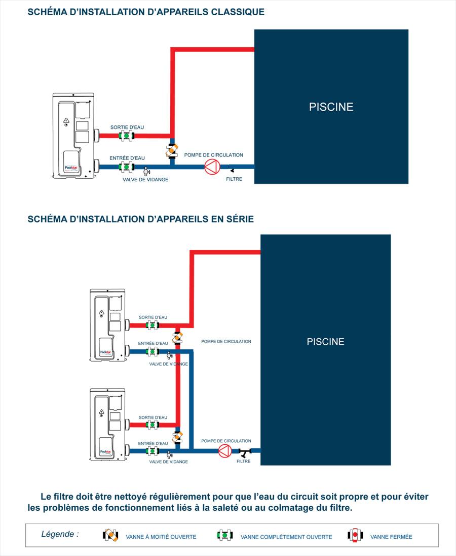 Comment raccorder une pompe a chaleur - Comment installer une pompe a chaleur ...